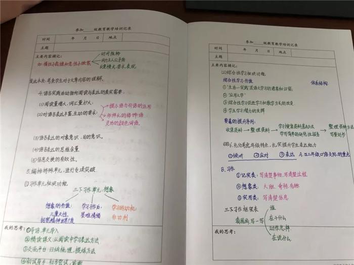 济南市义和小学教师参加语文部编教材培训