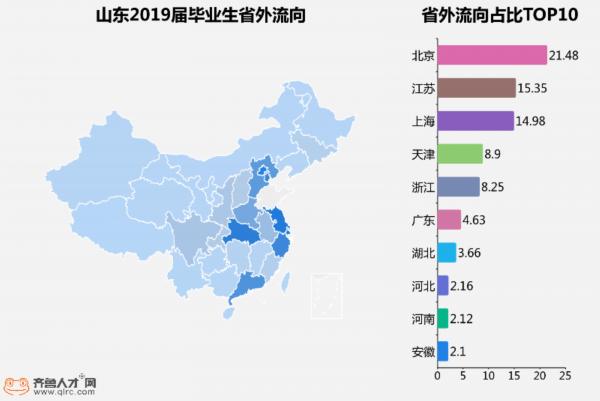 山东宁阳县人口及gdp_中国此省太奇怪,人口过亿,GDP第三,名将扎堆 山东省